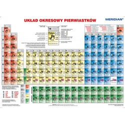 Układ okresowy pierwiastków strona chemiczna