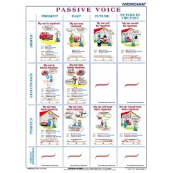 The tenses passive voice